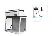 PCR超淨工作檯BF系列